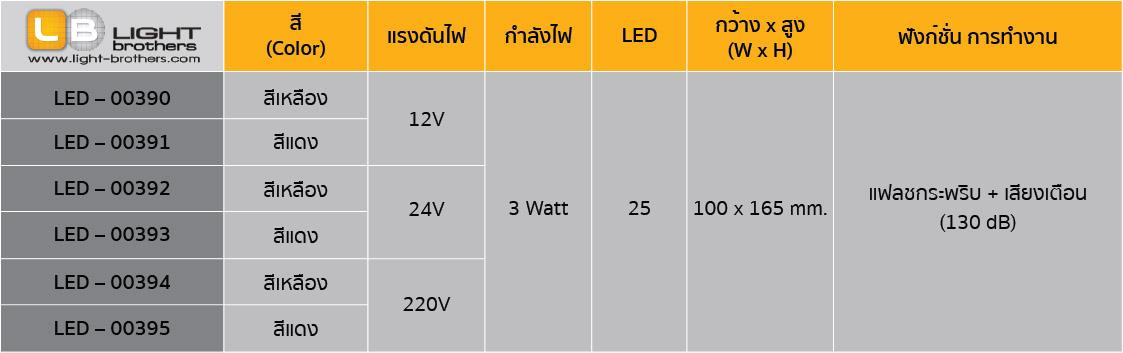 ไฟไซเรน LED กลม 4 นิ้ว แบบมีเสียงเตือน ตารางรหัสสินค้า