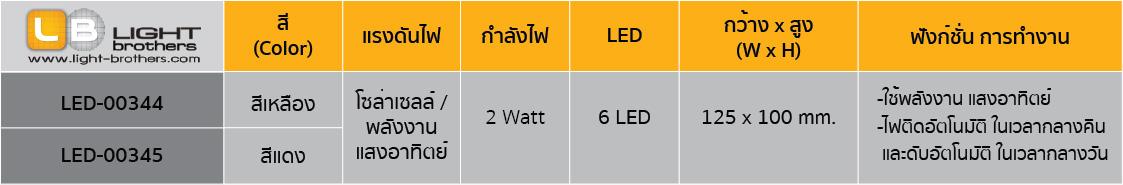 ไฟไซเรน LED กลม ฐาน 5 นิ้ว โซล่าเซลล์ ตารารหัสสินค้า