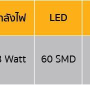 ไฟไซเรน LED กลม 6.5 นิ้ว ตารางรหัสสินค้า