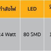 ไฟไซเรน LED แบบ 3 ฟังก์ชั่น กลม 7 นิ้ว ตารางรหัสสินค้า