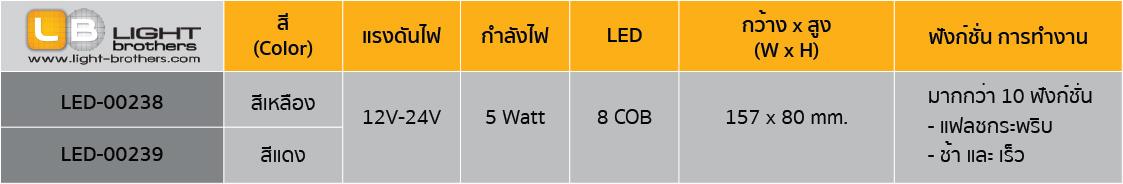 ไฟไซเรน LED 8 เหลี่ยม ตารางรหัสสินค้า