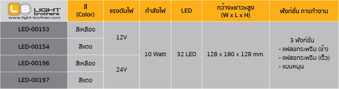 ไฟไซเรน LED ทรงหยดน้ำ - แบบ 3 ฟังก์ชั่น ตารางรหัสสินค้า