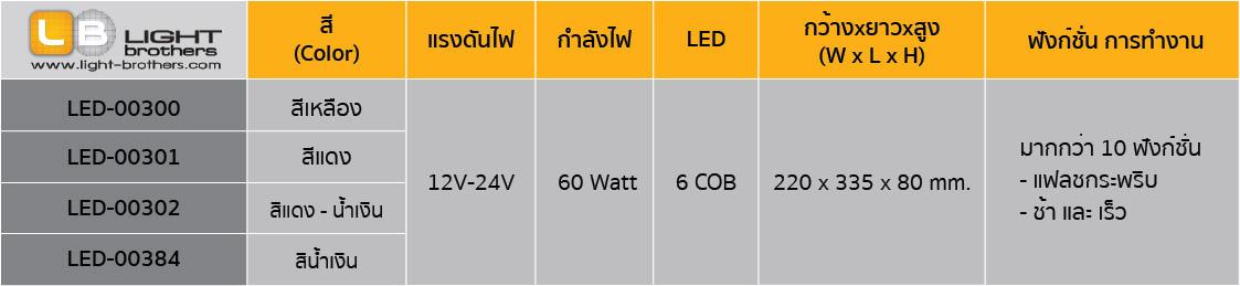 ไฟไซเรน LED ทรงยาว 2 ตอน ตารางรหัสสินค้า