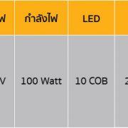 ไฟไซเรน LED ทรงยาว 4 ตอน ตารางรหัสสินค้า